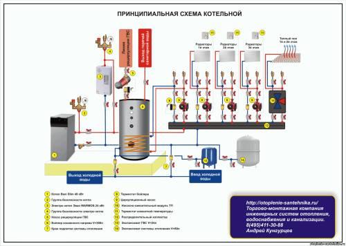 схема газовой котельной